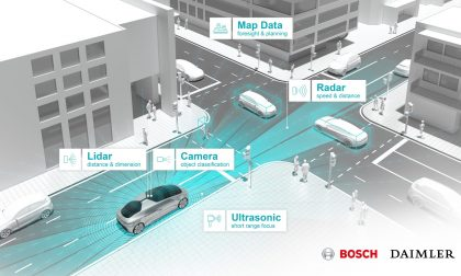 Test di guida autonoma in California per Bosch e Daimler