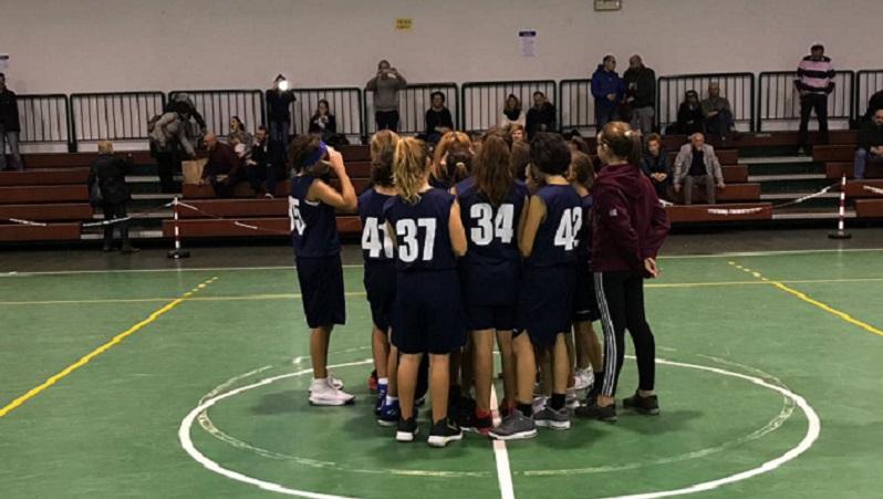basket femminile corsico