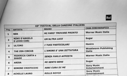 Paola Gallo ha ascoltato le canzoni che saliranno sul palco di Sanremo 2019