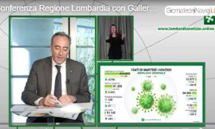 Coronavirus, i dati di oggi: 1.012 casi positivi ma diminuiscono i tamponi effettuati
