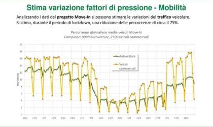 Bollettino Regione Lombardia di oggi 24 giugno: +88 positivi