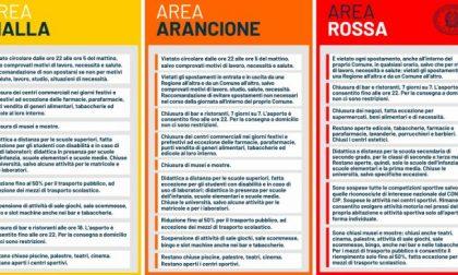 Lombardia fino al 3 dicembre zona rossa, ora è ufficiale