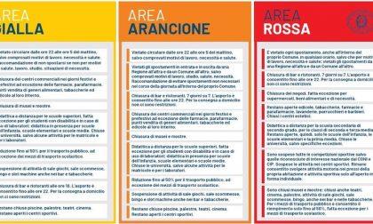 Ufficiale: Lombardia e Piemonte diventano zona arancione da domenica