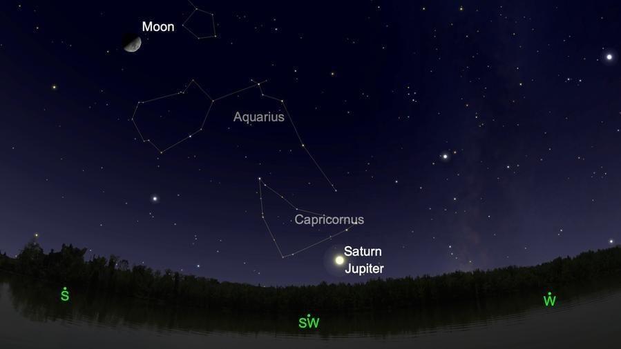 congiunzione Giove e Saturno