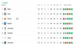 Milan-Atalanta e Udinese-Inter: lotta per il vertice