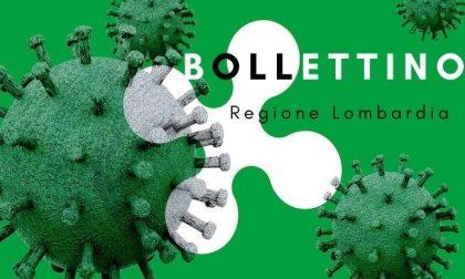 Coronavirus | Bollettino Regione Lombardia 3 aprile: 4132 casi e 97 morti
